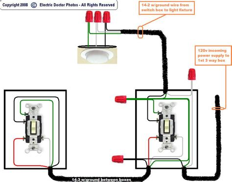 Fantastic Switch Box Wiring Diagram 9 Epub Pdf Wiring Digital Resources Counpmognl