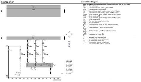 t4 central locking wiring diagram