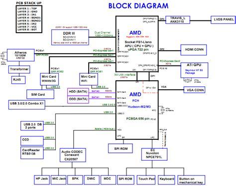 motherboard wiring diagram power reset images toshiba schematics laptop schematic motherboard