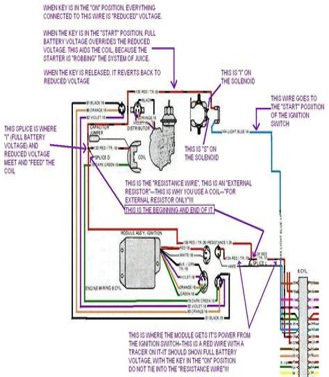 Tachometer Wiring Diagram 1994 Jeep Grand Cherokee (Free ... on