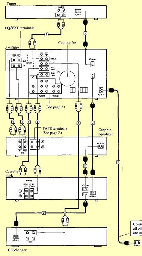 Fine Technics Home Stereo Wiring Diagram Epub Pdf Wiring Cloud Hisonuggs Outletorg