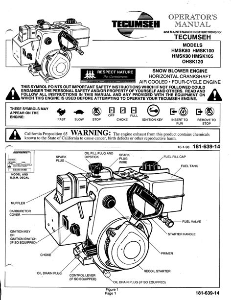 Tecumseh Hmsk80 Repair Manual (ePUB/PDF) Free