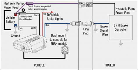 Groovy Tekonsha Brake Controller Wiring Diagram Epub Pdf Wiring Digital Resources Indicompassionincorg
