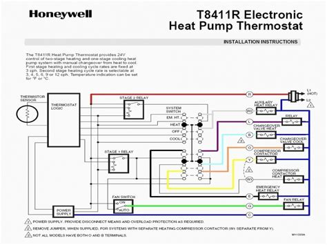 Stupendous Tempstar Thermostat Wire Diagram Epub Pdf Wiring Cloud Hisonuggs Outletorg