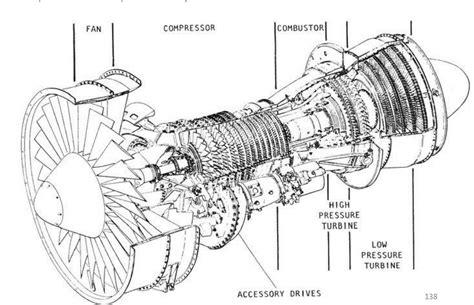 Excellent Tf34 Engine Diagram Epub Pdf Wiring 101 Nizathateforg