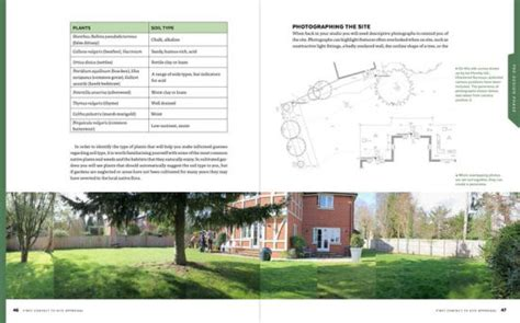 The Essential Garden Design Workbook Completely Revised And Expanded