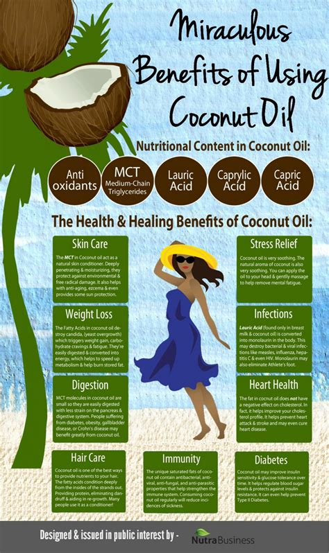 The Health Benefits Of Coconut Oil How Coconut Oil Helps Rejuvenate The Body