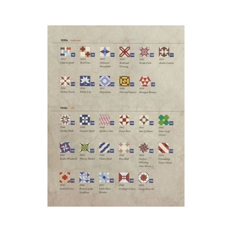 The Kansas City Star Quilts Sampler 60 Blocks From 19281961 Historical Profiles By Barbara Brackman
