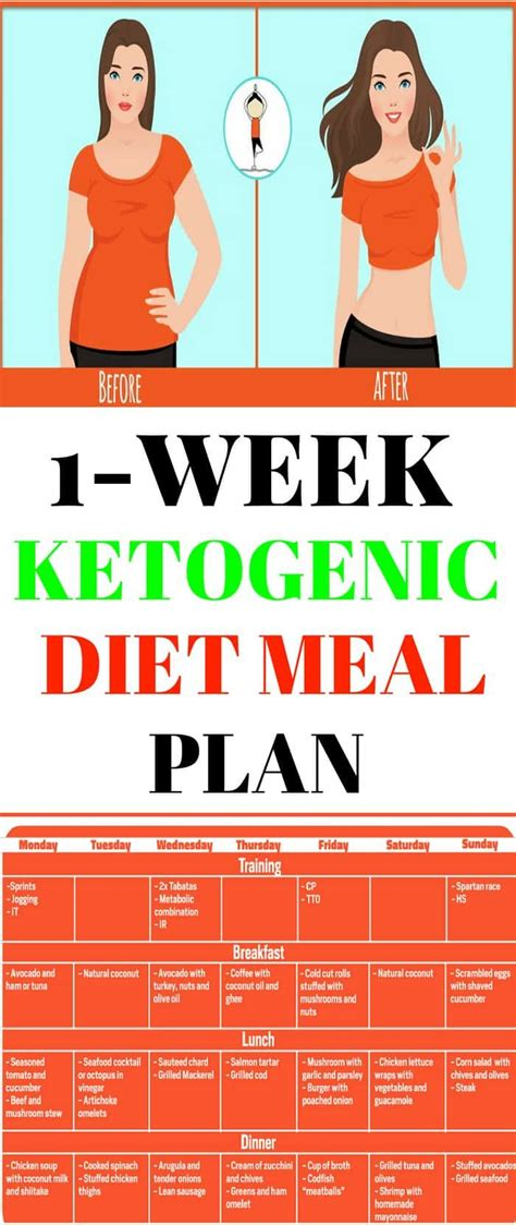 The Ketogenic Diet Burn Fat Fight Cancer And Diabetes And Live Healthy