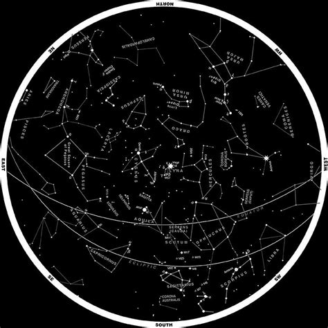 The Southern Night Sky An Introduction To Prominent Stars And Constellations
