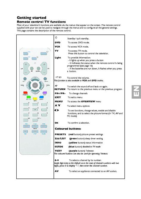 Thomson User Manual (ePUB/PDF) Free