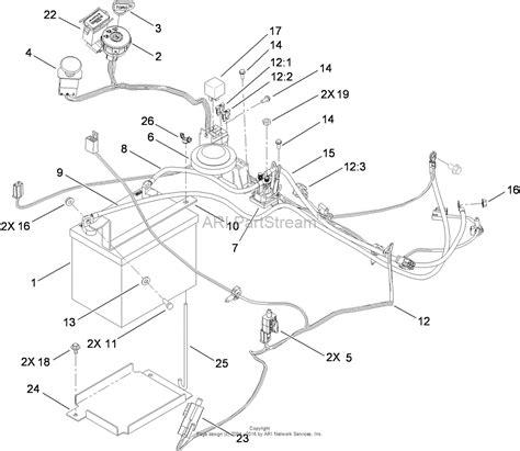 Titan Toro 5200 Wiring Diagram (ePUB/PDF) Free