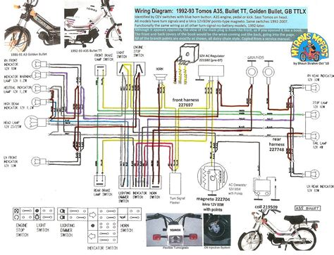 Super Tomos Wiring Diagram Epub Pdf Wiring 101 Relewellnesstrialsorg