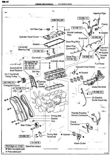 Toyota 1kz Te Manual (ePUB/PDF) Free