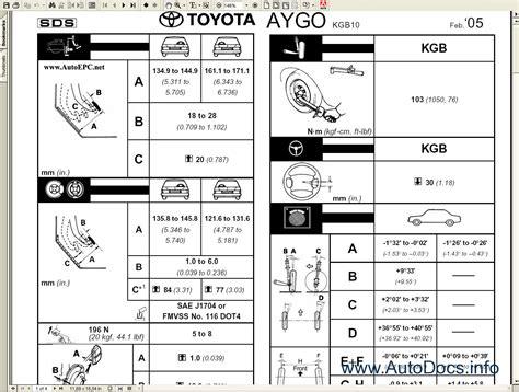 Toyota Aygo Service Manual (ePUB/PDF)