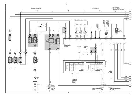Toyota Matrix Wiring Diagram from ts1.mm.bing.net