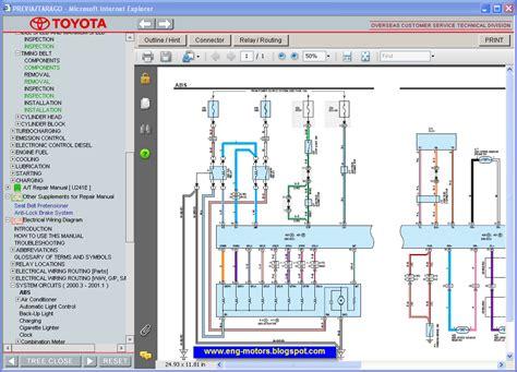 Toyota Tarago Wiring Diagram (ePUB/PDF) Free