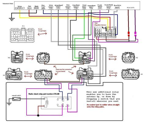wiring diagram toyota innova pdf wiring image toyota innova electrical wiring  diagram images diy home grow