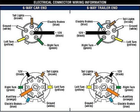 Trailer Brake Plug Wiring Diagram (ePUB/PDF)