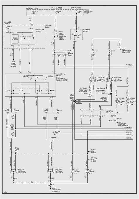 Trailer Wiring Diagram 94 Jeep Grand Cherokee (ePUB/PDF) Free