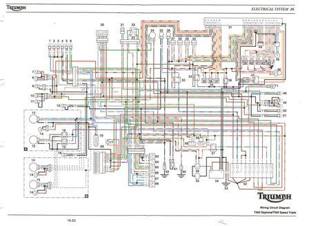 triumph daytona 955i wiring diagram epub pdf triumph daytona 955i wiring diagram