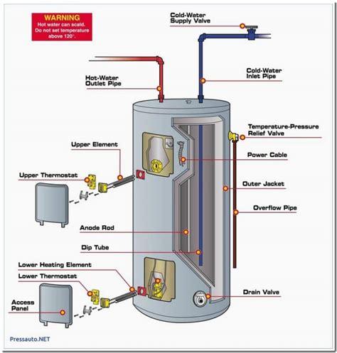 ge electric hot water tank wiring diagram images ge electric hot water tank wiring diagram troubleshooting electric bradford white water heaters