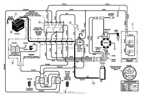 [SCHEMATICS_4LK]  Troy Bilt Mustang 5 0 Wiring Diagram | Troy Bilt Mustang 5 0 Wiring Diagram |  | eBook Database