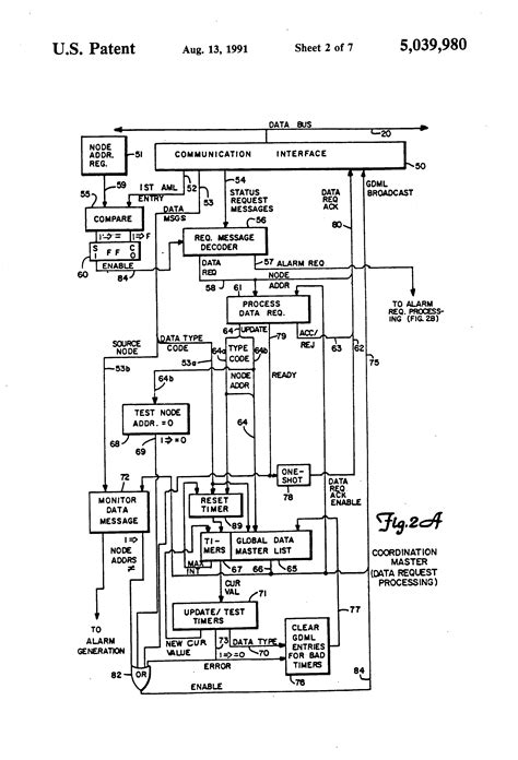 true wiring diagrams