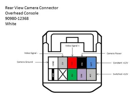 Tundra Backup Camera Wiring Diagram (ePUB/PDF)