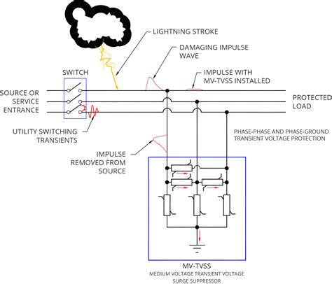 Cool Tvss Wiring Diagram Epub Pdf Wiring Cloud Tobiqorsaluggs Outletorg
