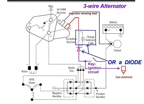Download Two Wire Acdelco Alternator Wiring Schematic From