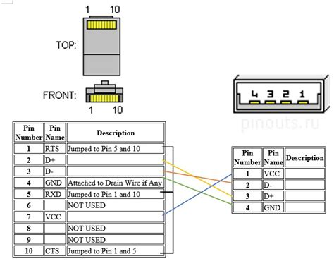 port usb hub wiring diagram images black orange inside further usb cable schematic pinout diagram pinoutguide