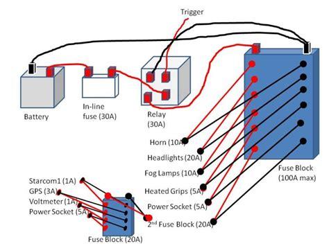 uglies wiring diagram