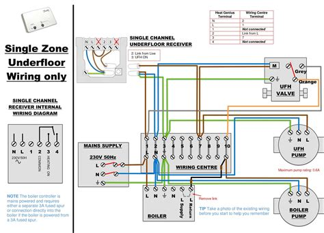 underfloor heating wiring diagram combi boiler