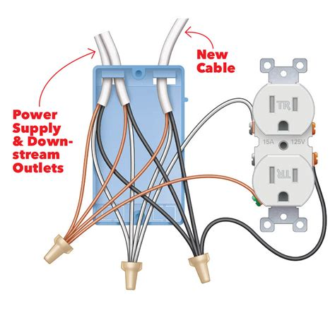 usb receptacle wiring diagram