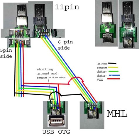 usb rj45 cable wiring diagram how to build an