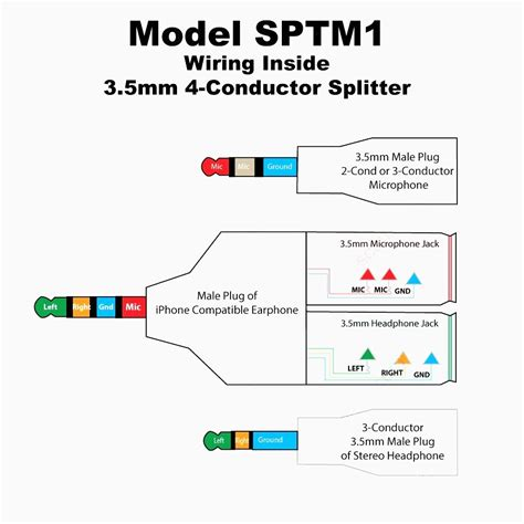 usb jack wiring diagram images heahone jack to usb wiring diagram usb and audio jack wiring usb wiring diagram and