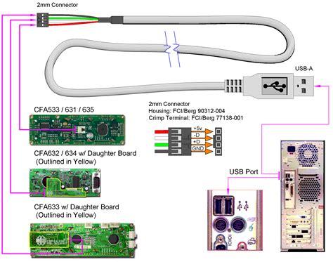 Tremendous Usd Wiring Diagram Epub Pdf Wiring Digital Resources Inamapmognl