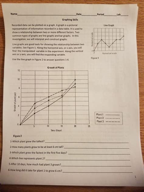 Using Graphing Skills Lab (ePUB/PDF) Free