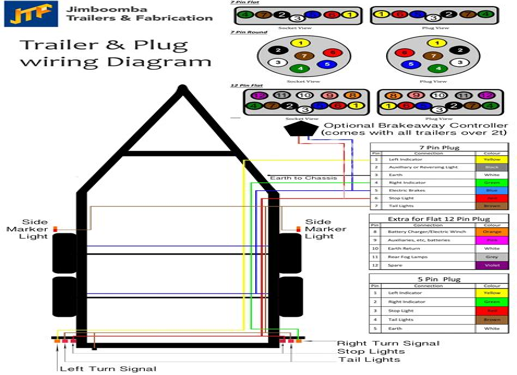 Utility Trailer Brake Wiring Diagrams (ePUB/PDF) Free