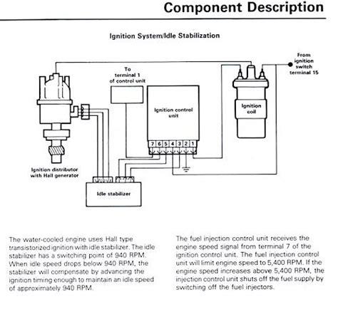 Vanagon Trailer Wiring Diagram (ePUB/PDF) Free on