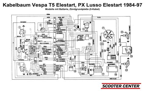 Vespa Px 125 Wiring Diagram (ePUB/PDF) on