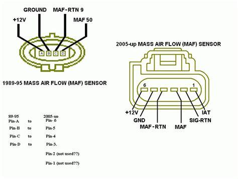 vibe wiring maf sensor diagram