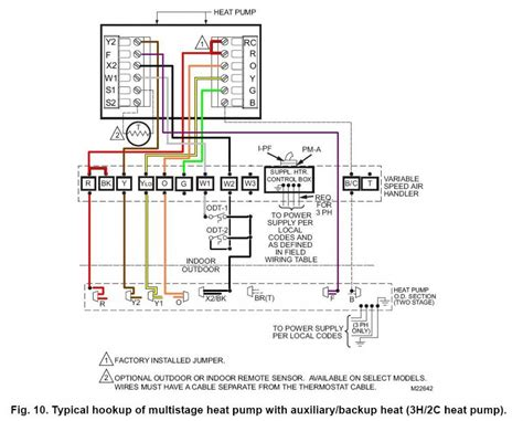 vivint home security wiring diagram