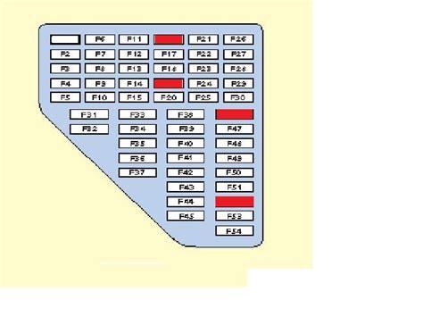 volkswagen polo fuse box diagram mostlyreadingya
