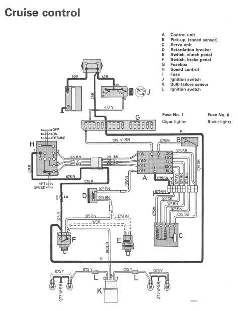 volvo wiring diagram volvo 240 cruise control wiring diagram volvo wiring diagrams 740 volvo 240 cruise control wiring diagram
