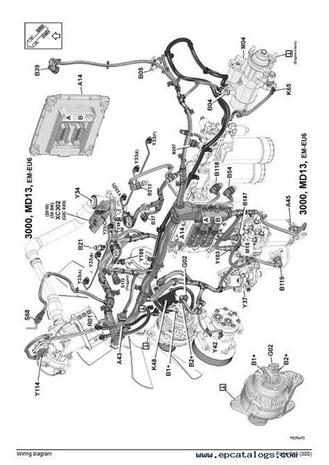 volvo wiring diagram volvo fh truck wiring diagram service manual september 2010 volvo wiring diagrams 740 volvo fh truck wiring diagram service