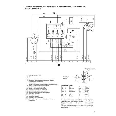 Volvo Penta Md2030 Wiring Diagram | Volvo Penta Md2030 Wiring Diagram |  | wiring2gsave4.web.app