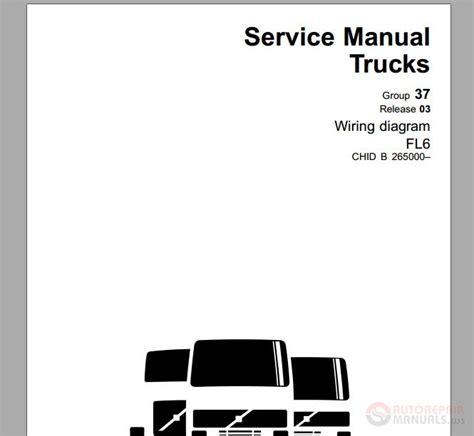 Volvo Truck Manuals (ePUB/PDF) Free