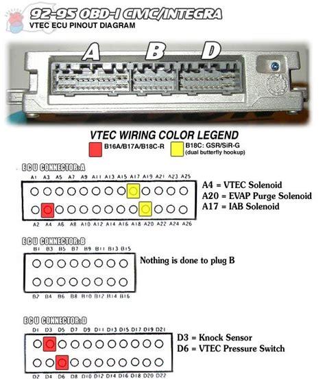 Vtec Wiring (ePUB/PDF) Free